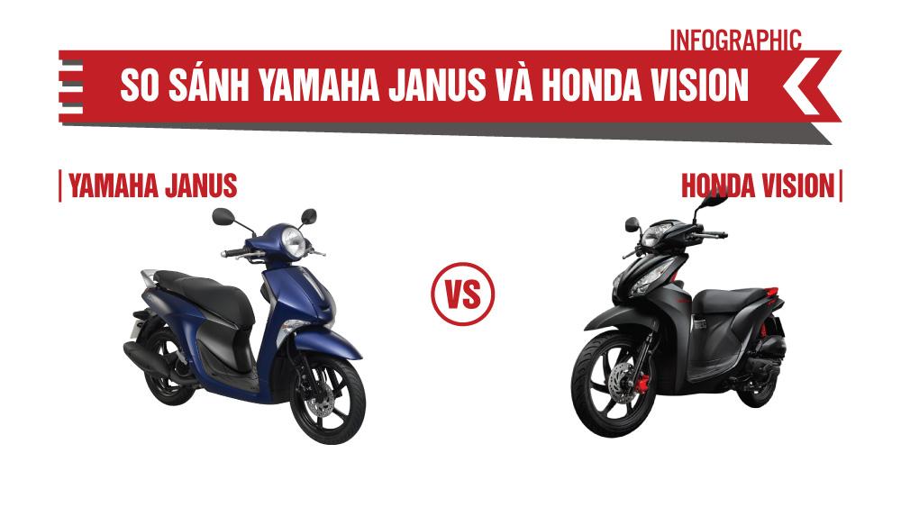 [Infographic] Lần đầu mua xe tay ga, chọn Honda Vision hay Yamaha Janus?