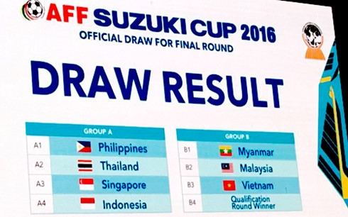 Lịch thi đấu và kênh phát sóng trực tiếp giải bóng đá AFF Suzuki Cup 2016