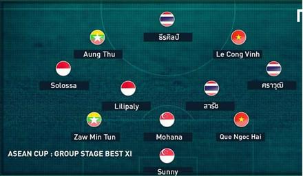 Công Vinh, Ngọc Hải được vinh danh vào đội hình tiêu biểu vòng bảng AFF Suzuki Cup 2016