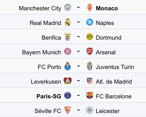 Lịch thi đấu vòng 1/8 Champions League