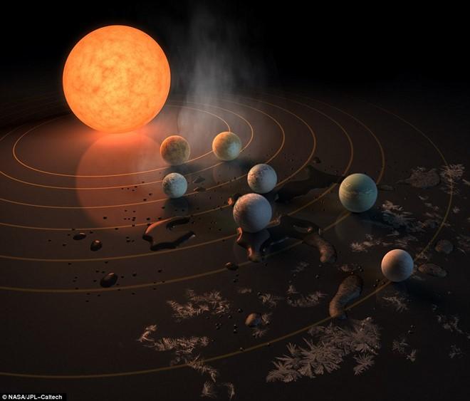 Phát hiện chấn động: Tìm thấy 7 hành tinh mới có thể có sự sống