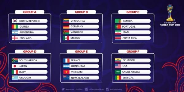 U20 Việt Nam vào bảng đấu vừa sức tại World Cup